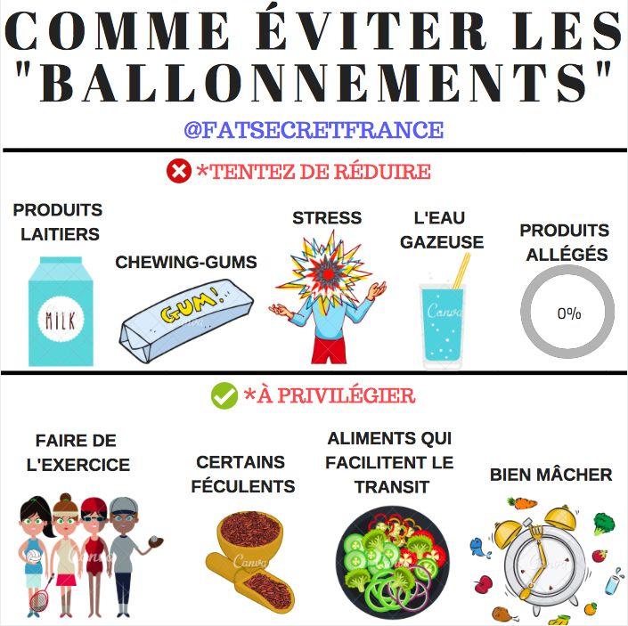 """Fatsecret-France on Instagram: """"Quels sont les aliments à"""