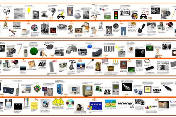 A long timeline of inventions and technology from the 20th century. In chronological order, the timeline shows inventions and events that have took place during the 20th century, a fascinating resource for anyone interested in the history of inventions. Presented in a clear and attractive design with illustrations, photos and text.