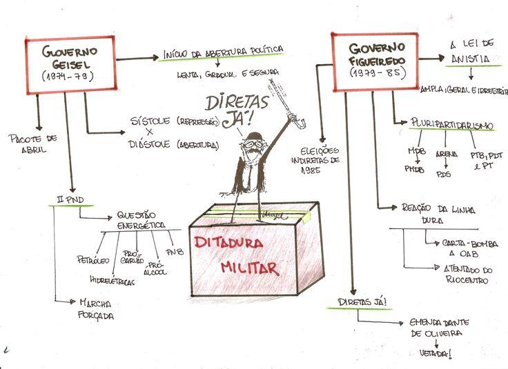 mapa-historia-ditadura-geisel