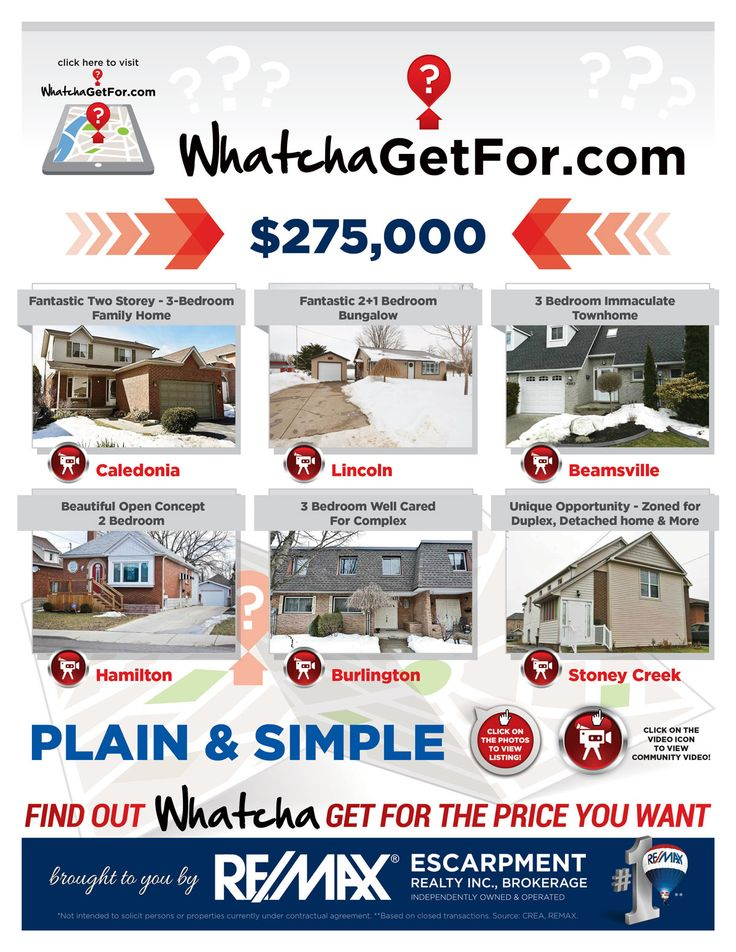 WhatchaGetFor???   Looking for a home between $250,000 - $300,000 price point?   Check out what RE/MAX Escarpment has to offer!  If these homes are not within your price range, then check out  www.whatchagetfor.com to find a home in your budget.