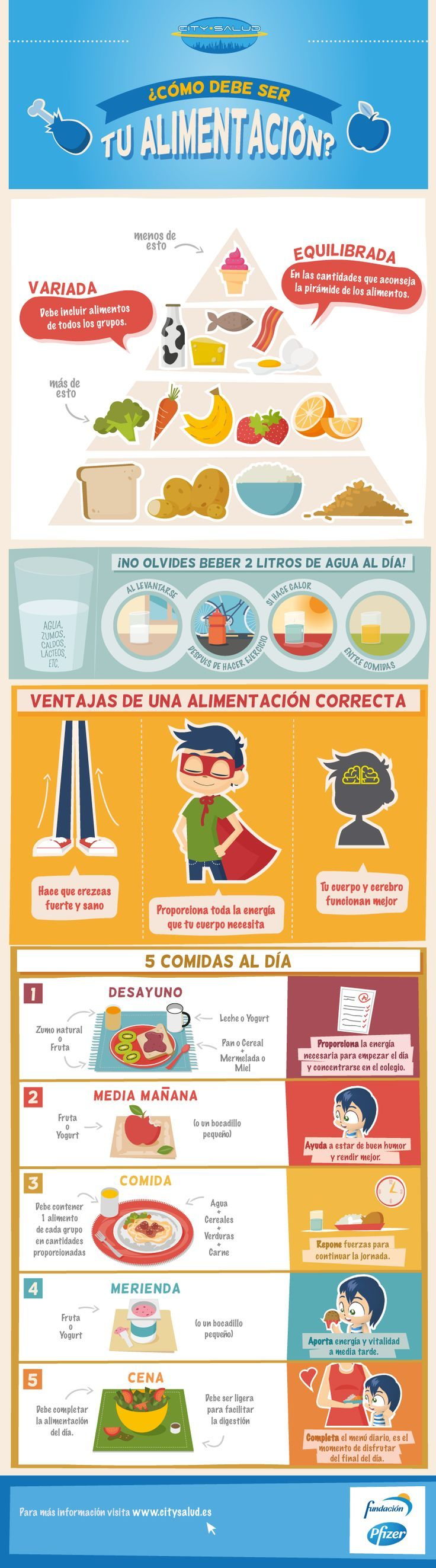 11 best school images on pinterest step by step biology and city salud infografa alimentacin equilibrada robcynllc Choice Image