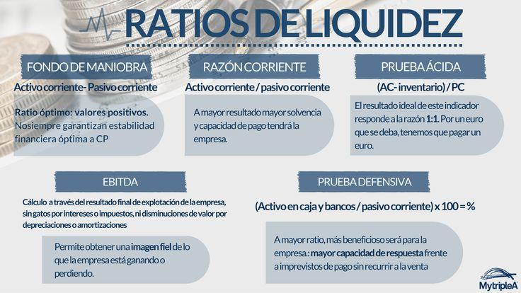 #Diccionario #financiero: #ratios de #liquidez