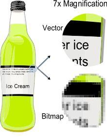 Vector graphics - Wikipedia