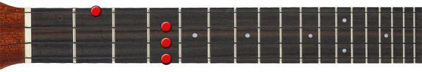 ukulele tricks.com:  Hey Soul Sister by Train
