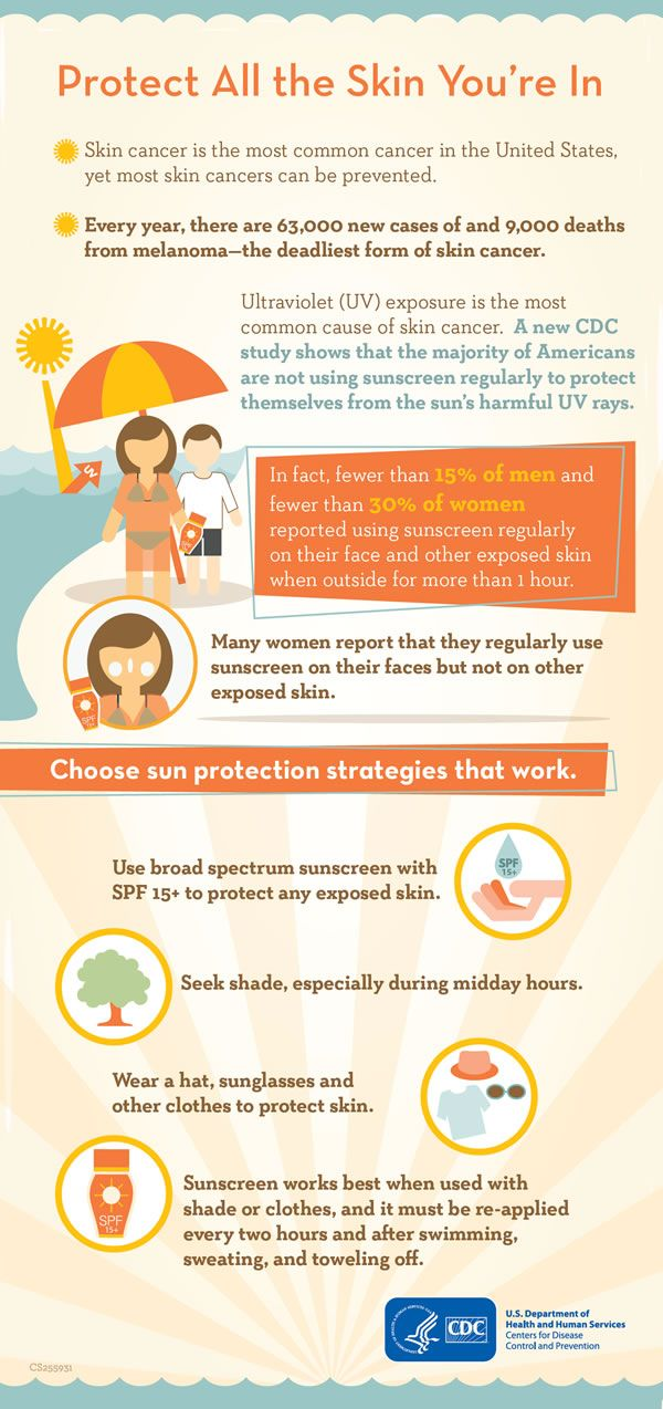 37 best Protect Your Skin images on Pinterest | Cancer, Sunscreen ...