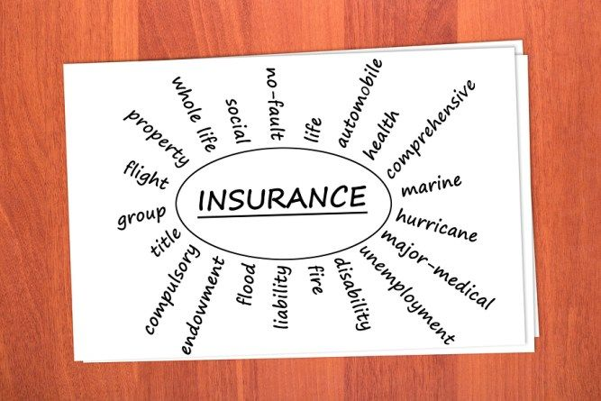 Need For Various Life Insurance Business Insurance Life Life