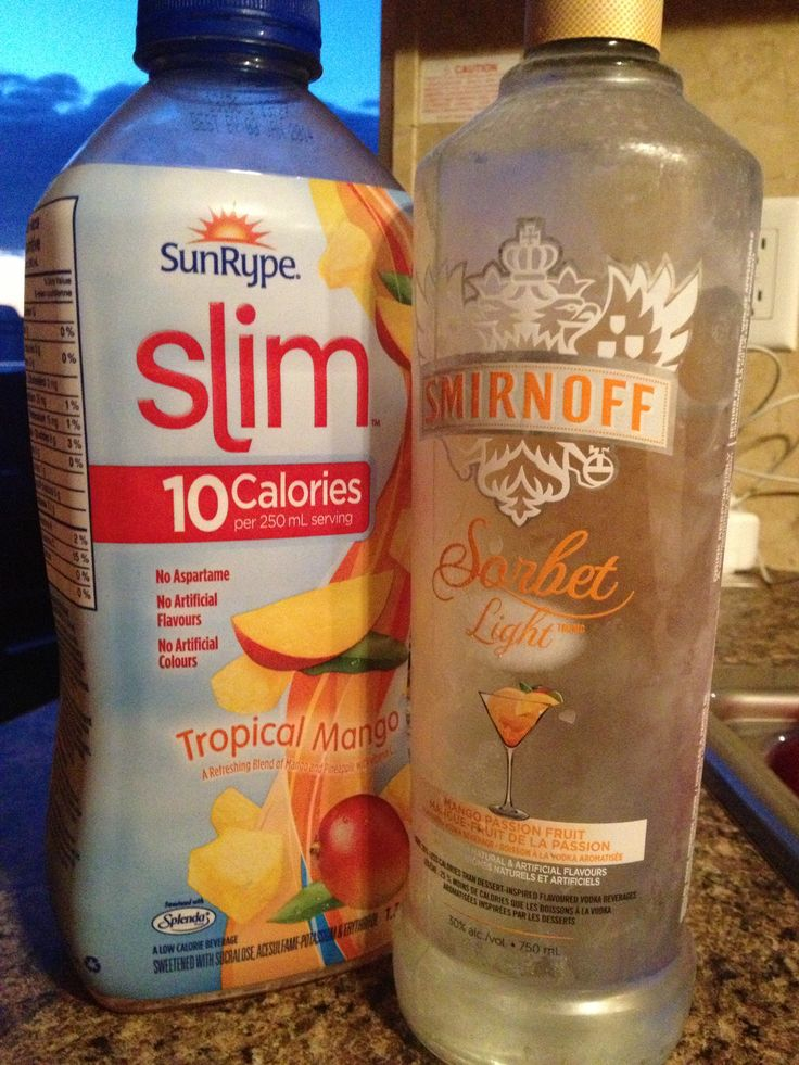 114 best images about low calorie drink recipes for Vodka based summer cocktails