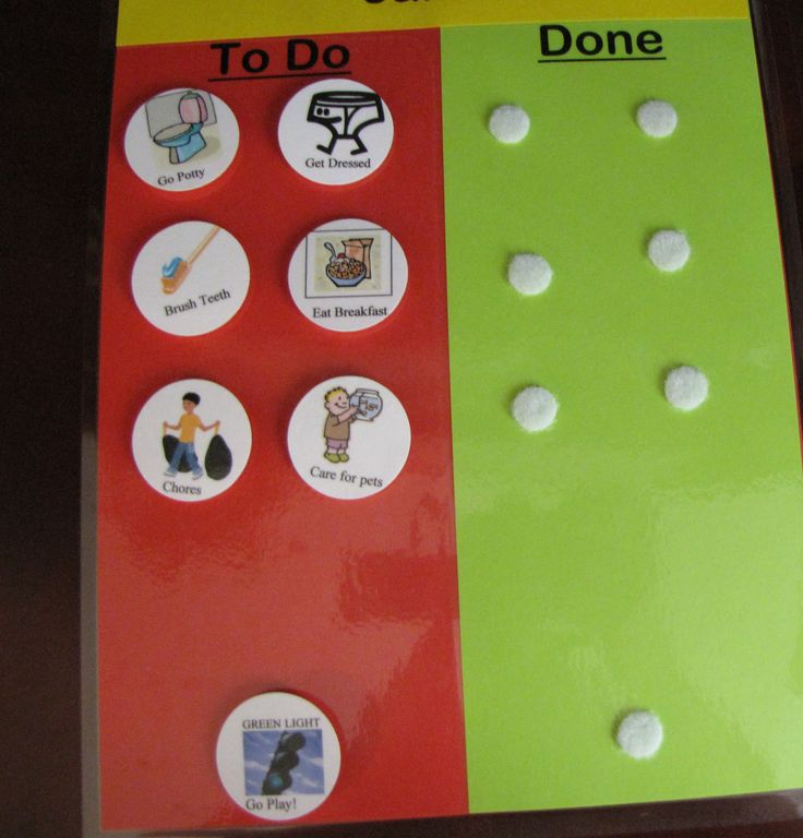 Easy to make Morning Routine Posters, for smoother mornings with kids.