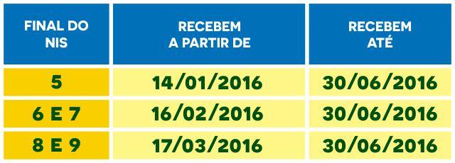 Calendario PASEP 2016