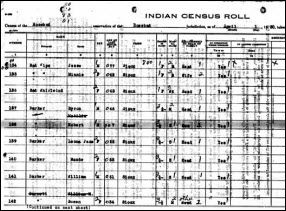 how to find indian ancestors