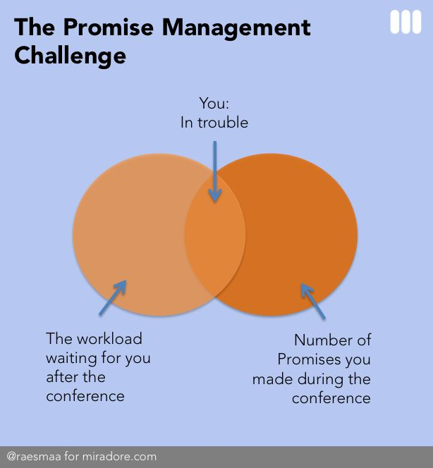 The promise management challenge after an IT conference.