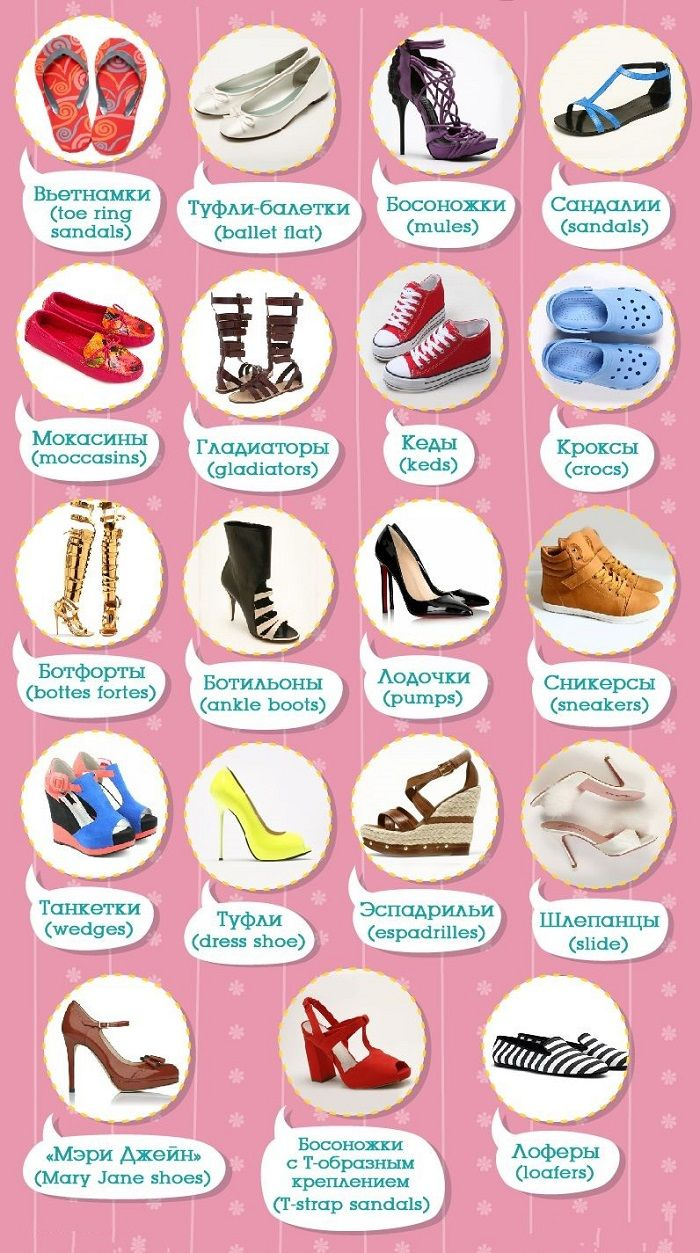виды женских туфлей названия с картинками того, оказалось