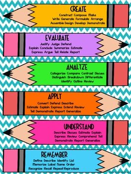 A Traveled Teacher ~ Bloom's Taxonomy Posters