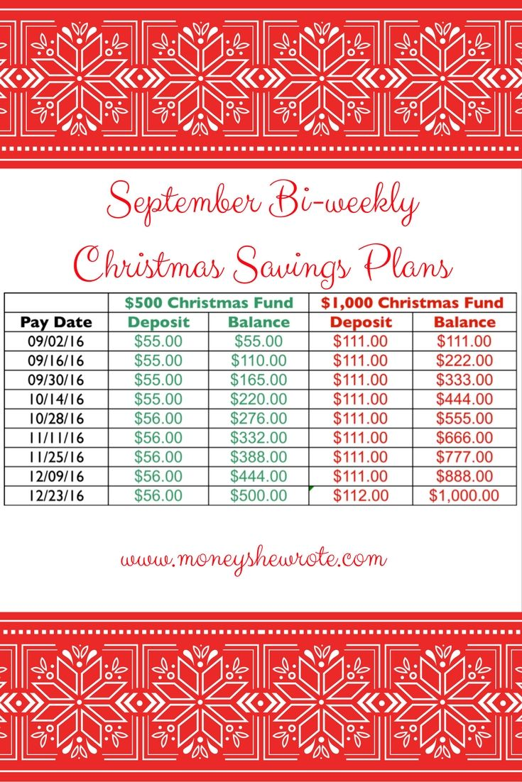 How to save money for Christmas, including a budget and plan to save for the holidays