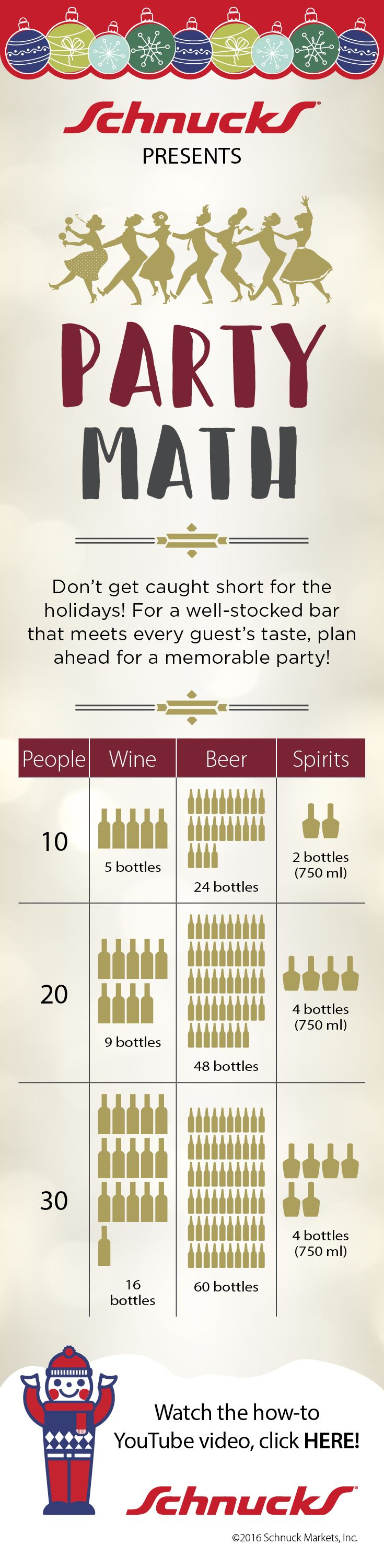 Don't get caught short for your holiday parties! Use this Party Math to find the perfect drink-to-person ratio!