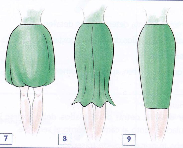 Falda globo: es ceñida en la cintura y a partir de ésta se va abriendo para volverse a ajustar a la altura de las rodillas, de manera que crea una forma y un volumen a los de un globo hinchado, de donde procede su nombre. Falda godés: ajustada a la cintura y a las caderas y se abre en su parte inferior. Falda lápiz: es como la falda tubo sólo que ésta se estrecha más a medida que desciende.