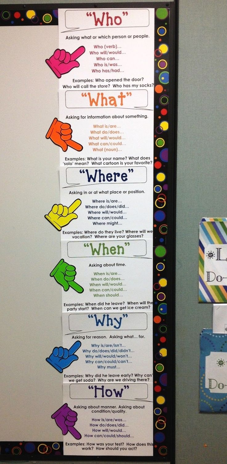 Who, what, where, when, why- Questioning Poster
