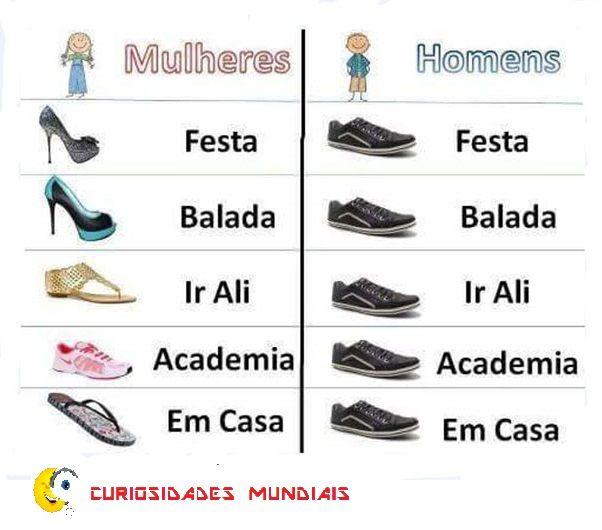 CURIOSIDADES MUNDIAIS.PT: MULHERES VS HOMENS