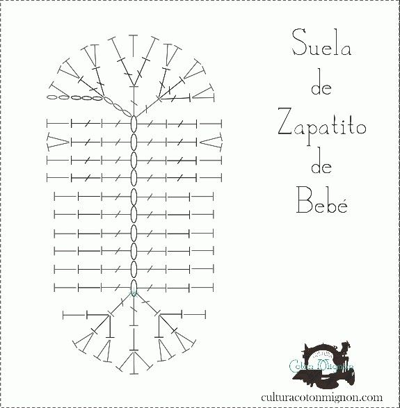 22 mejores imágenes de patrones de botitas bebe en español en ...