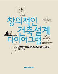 건축 다이어그램에 대한 이미지 검색결과