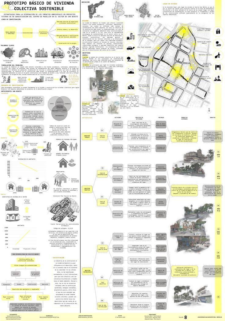 Idea Basica De Investigacion San Benito Architecture Design Map Screenshot