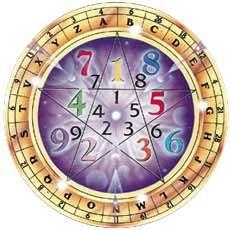 Qué es la numerología...