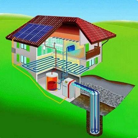 La geotermia è una tecnologia che sfrutta il calore contenuto nei primi strati del sottosuolo per un doppio beneficio: riscaldamento in inverno e raffredda