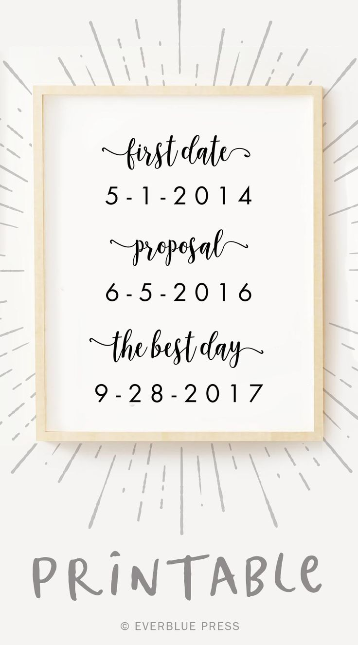 Wedding Milestones Printable sign lets you instantly download, edit your dates, & print from home. First date, Proposal, and the Best day! by Everblue Press