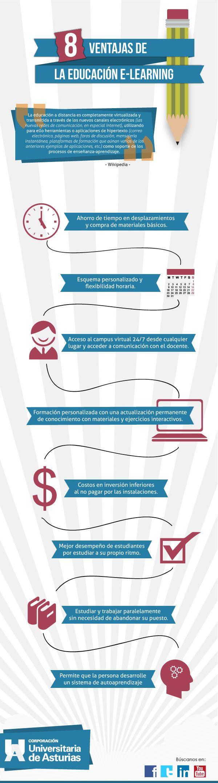 8 ventajas del eLearning #infografia #infographic #education