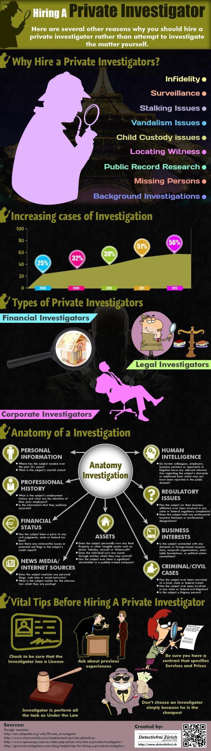 Private Investigator Services in Switzerland