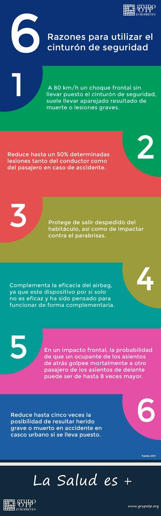 6-razones-para-utilizar-el-cinturón-de-seguridad