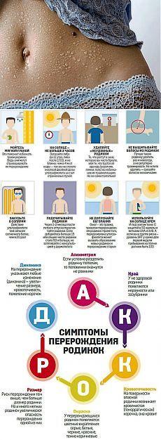 Как не дать родинкам стать причиной рака. Инфографика | ПолонСил.ру - социальная сеть здоровья