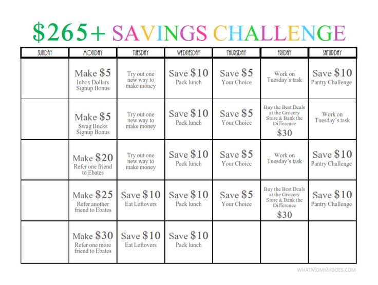 Start Saving With The 52 Week Reverse Money Challenge Frugal