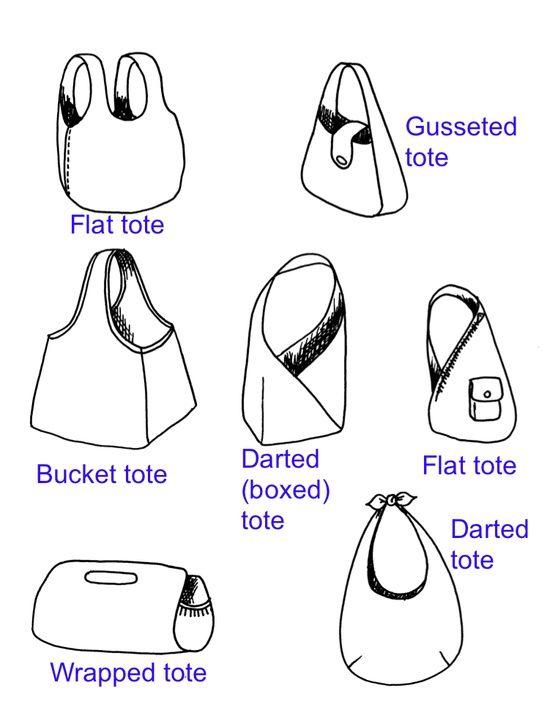 Types de sacs