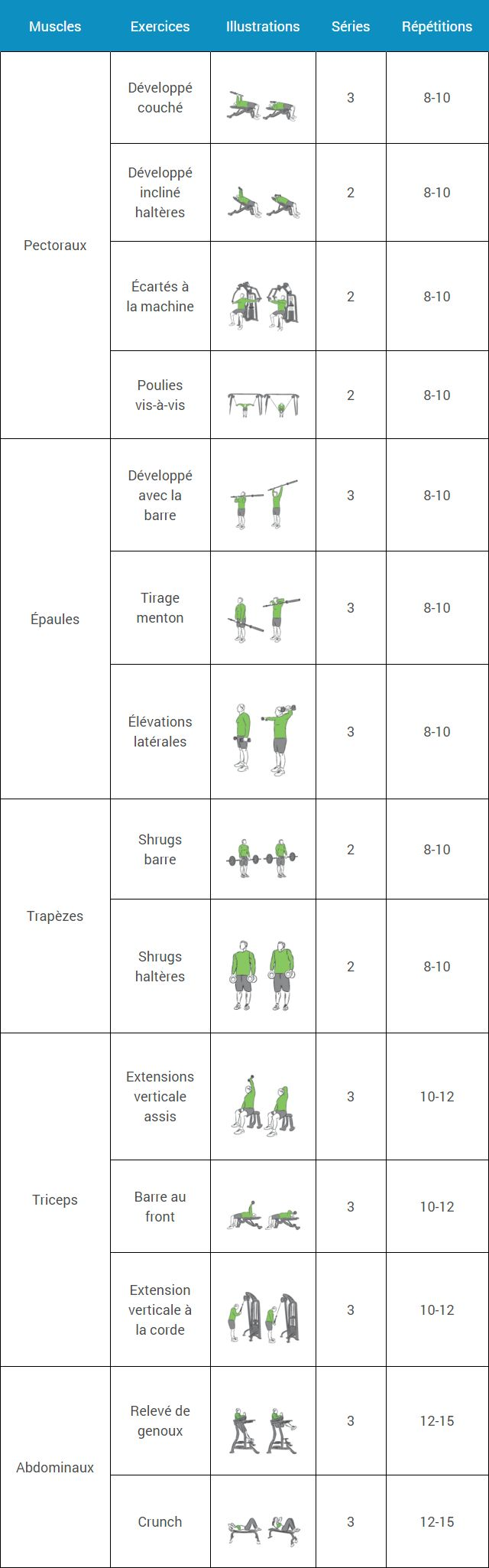 25 best ideas about materiel de musculation on musculation sans mat 233 riel materiel