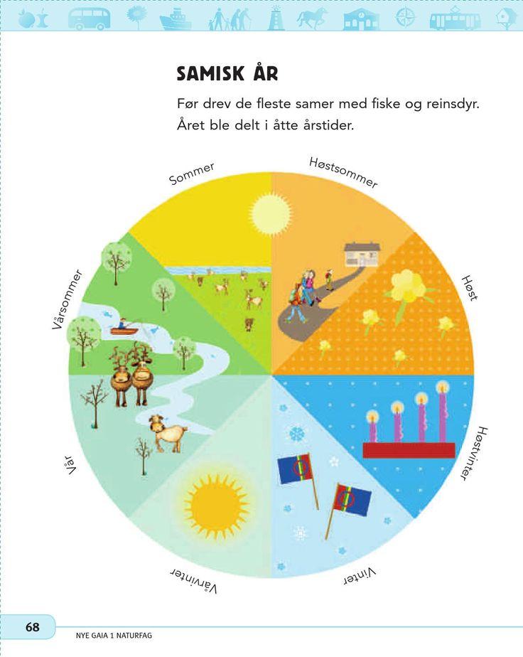 Nye Gaia, naturfag og samfunnsfag for 1.-4. trinn fra Gyldendal Undervisning