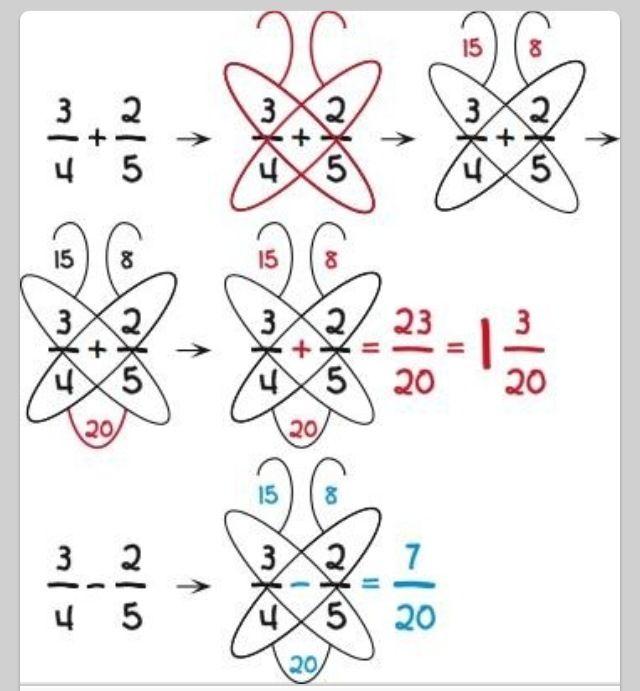 Cute lil math trick