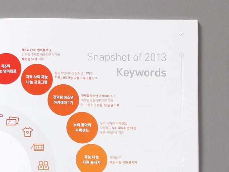 배움과 나눔의 보고서 2013
