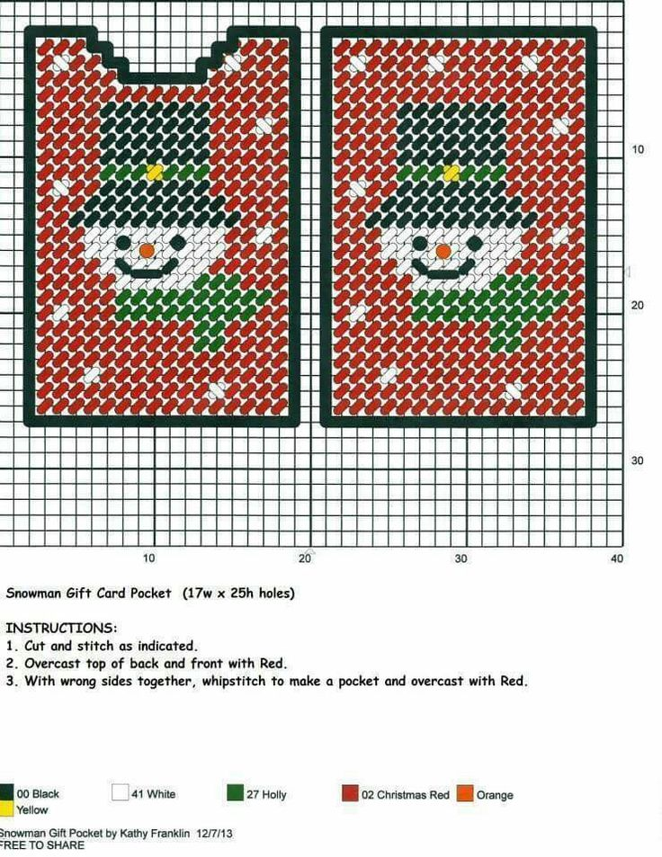 68 best college survival kits ideas images on pinterest for Snowman pocket tissues