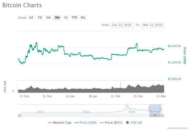 steam priima bitcoin)