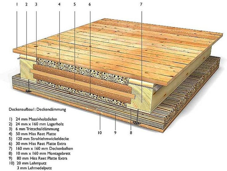light clay ceiling insulation Google Search