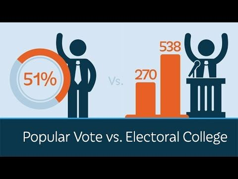 """a better understanding of how the electoral college works The electoral college is a group of people that elects the president and the vice president of the united states (the word """"college"""" in this case simply refers to an organized body of people ."""