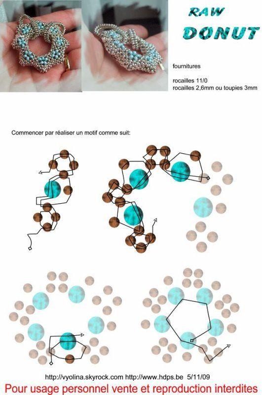 Free DIY tut - Donut pendant - free tutorial
