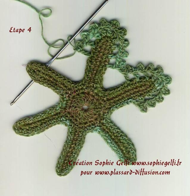 how to make a starfish model