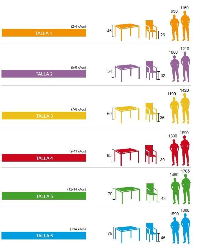 Tallas mobiliario escolar de 2 años a adultos