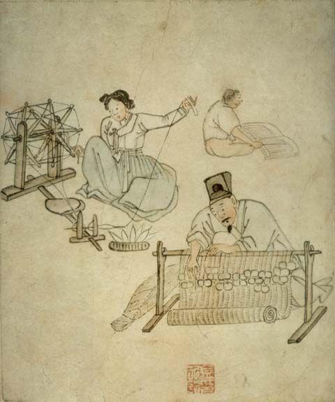 Print of 'Mat Weaving' an original work painted by Kim Hong Do (1745 - 1815?).during the Chosun Dynasty    http://www.korean-arts.com