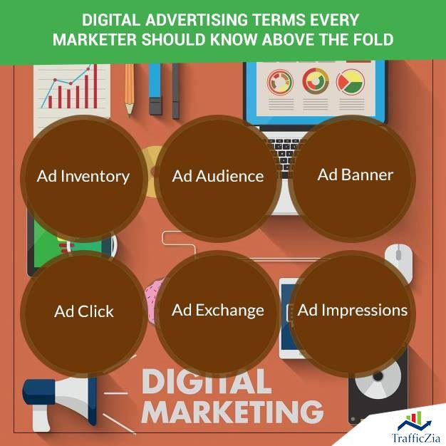 #DigitalAdvertising Terms Every #Marketer Should Know.