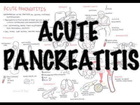 Acute Pancreatitis - Overview