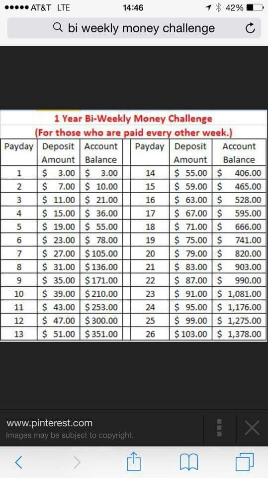 Bi weekly savings plan