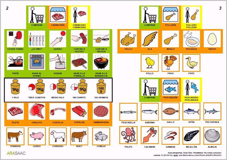 MATERIALES - Libros de Comunicación Aumentativa y Alternativa: Libro de tiendas 1. http://arasaac.org/materiales.php?id_material=553